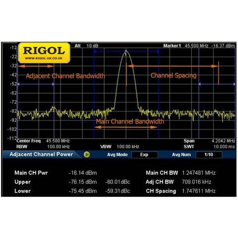 Программное расширение для измерения ACPR, OBW, CP, TDP RIGOL AMK-DSA800